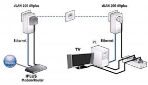 esquema-PLC
